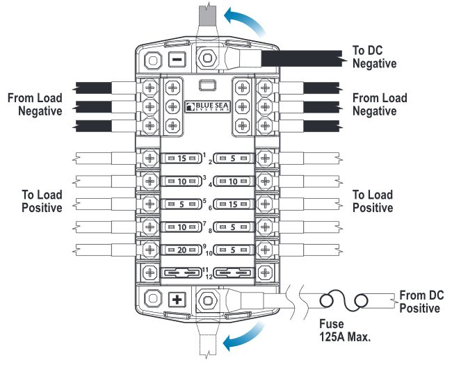 blue sea st blade fuse block - 12 circuits