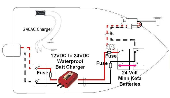 Victron Blue Smart Ip65 Battery Charger With Cls And Connectors. Typical Wiring Diagram For 24vdc Bow Mount Electric Motors. Wiring. 24vdc Attwood Trolling Motor Wiring Diagram At Scoala.co