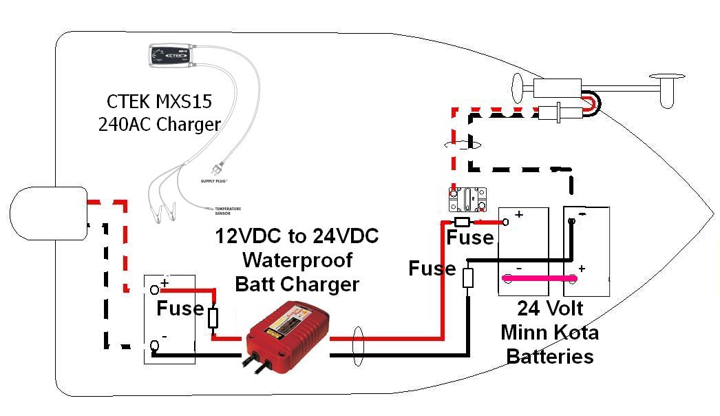 Ctek Mxs15 Battery Charger 12v 15a Incl Terminal Cls. Typical Wiring Diagram For 24vdc Bow Mount Electric Motors. Wiring. 24vdc Attwood Trolling Motor Wiring Diagram At Scoala.co