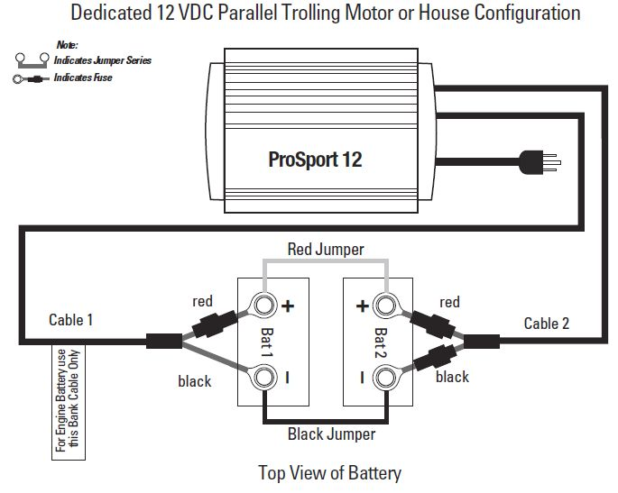 Promariner Prosport 12 On Board Battery Charger