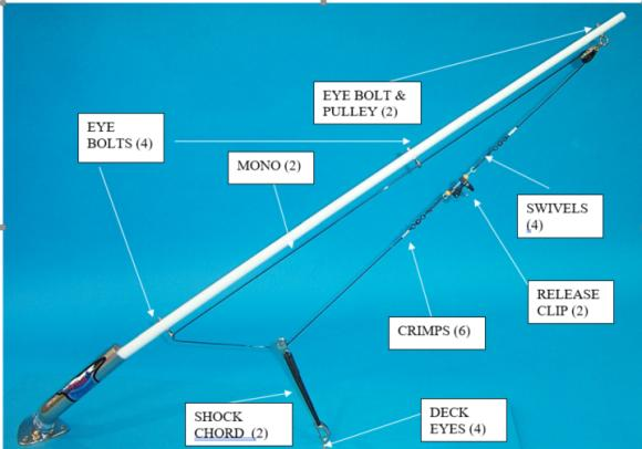 How To Rig Outriggers Diagram