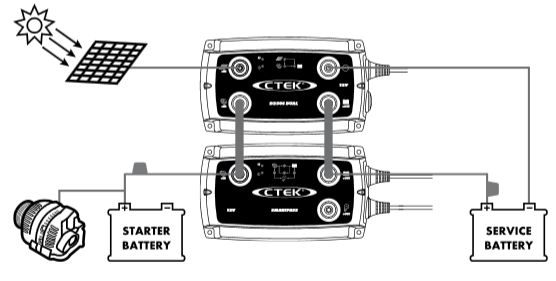 ctek d250sa - 20a dc to dc battery charger