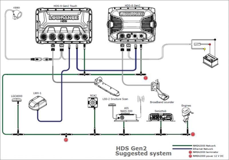 7 point wiring harness diagram get free image about 7 point wiring harness diagram 7 -Way Connector Wiring Diagram