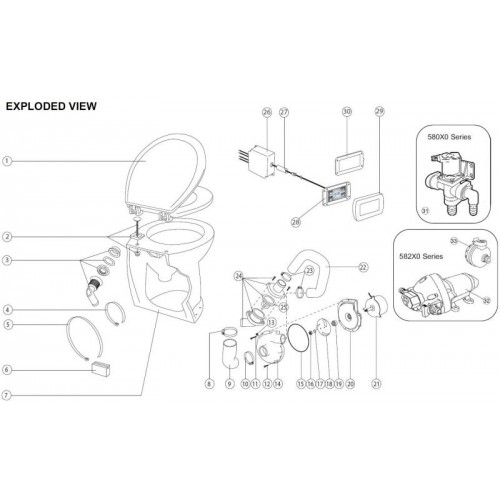 jabsco controller kit and panel
