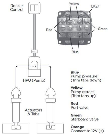 Suits Bennett 12v Hydraulic Trim Tab, Bennett Trim Tab Pump Wiring Diagram
