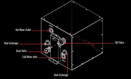 Kuuma Force 10 Marine Hot Water Heater - 45 Litre