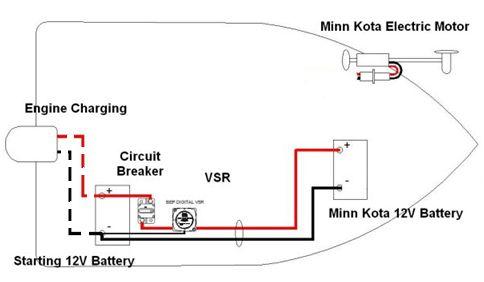 Minn Kota 24 Volt Trolling Motor Wiring Diagram from www.keoghsmarine.com.au