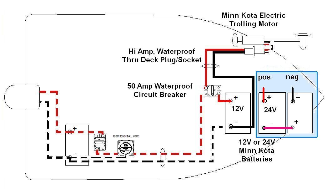 Minn Kota 24v Trolling Motor Wiring Diagram