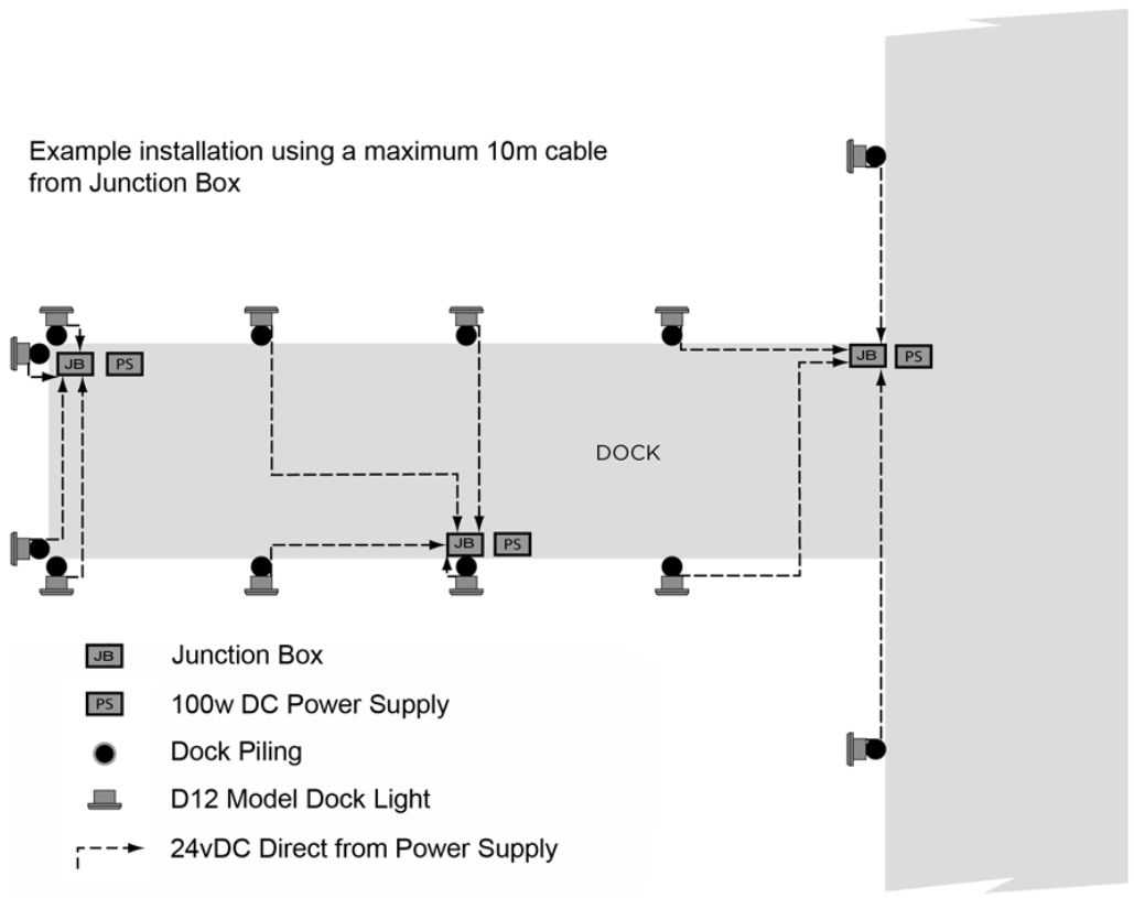 Oceanled Xd16 Underwater Dock Light Surface Mount Ultra White For A Boat Wiring Diagrams Typical Diagram